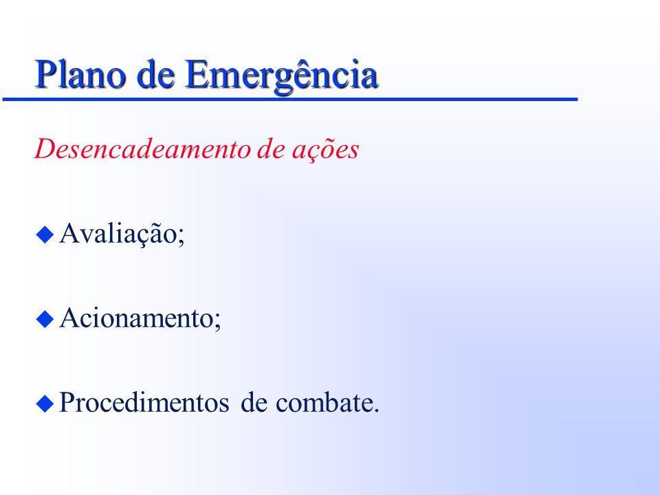 Plano de Emergência Desencadeamento de ações u Avaliação; u Acionamento; u Procedimentos de combate.