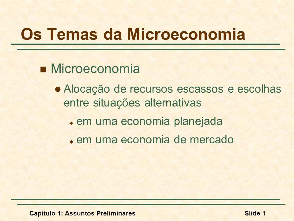 Capítulo 1: Assuntos PreliminaresSlide 1 Os Temas da Microeconomia Microeconomia Alocação de recursos escassos e escolhas entre situações alternativas