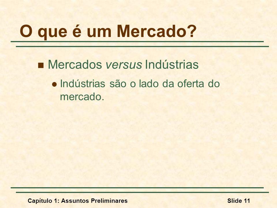 Capítulo 1: Assuntos PreliminaresSlide 11 O que é um Mercado? Mercados versus Indústrias Indústrias são o lado da oferta do mercado.