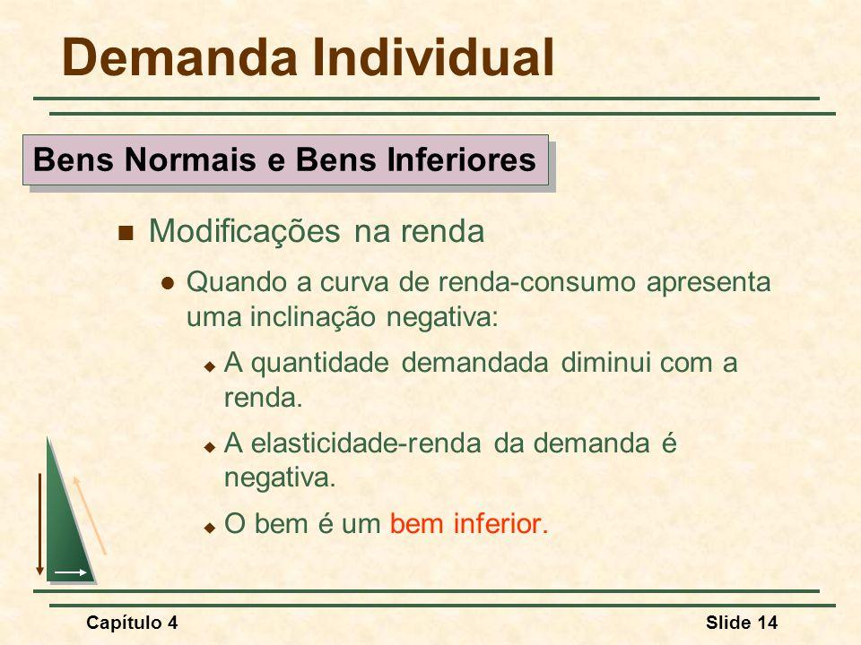 Capítulo 4Slide 14 Demanda Individual Modificações na renda Quando a curva de renda-consumo apresenta uma inclinação negativa: A quantidade demandada