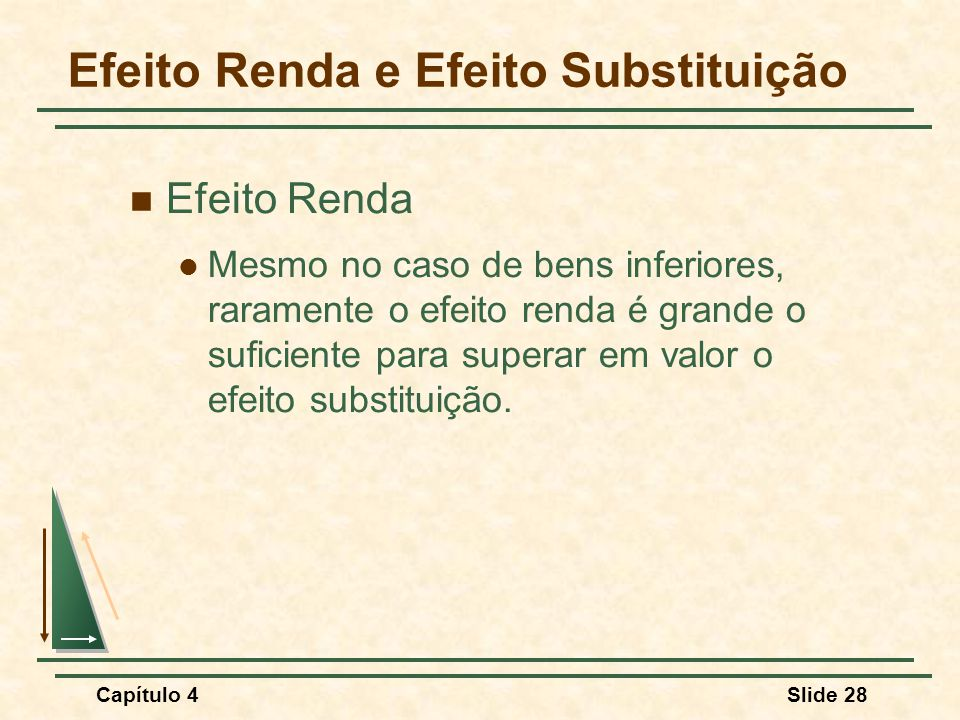Capítulo 4Slide 28 Efeito Renda e Efeito Substituição Efeito Renda Mesmo no caso de bens inferiores, raramente o efeito renda é grande o suficiente pa