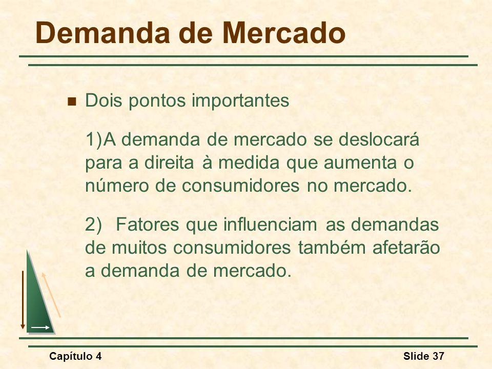 Capítulo 4Slide 37 Demanda de Mercado Dois pontos importantes 1)A demanda de mercado se deslocará para a direita à medida que aumenta o número de cons