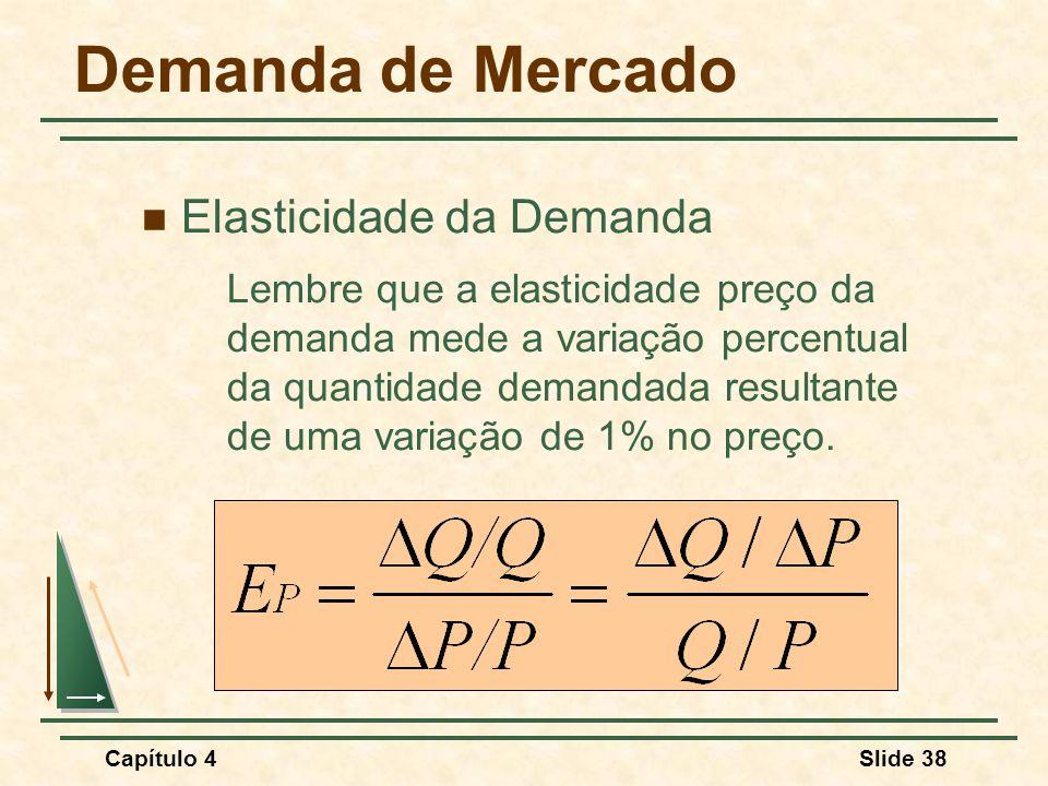 Capítulo 4Slide 38 Demanda de Mercado Elasticidade da Demanda Lembre que a elasticidade preço da demanda mede a variação percentual da quantidade dema