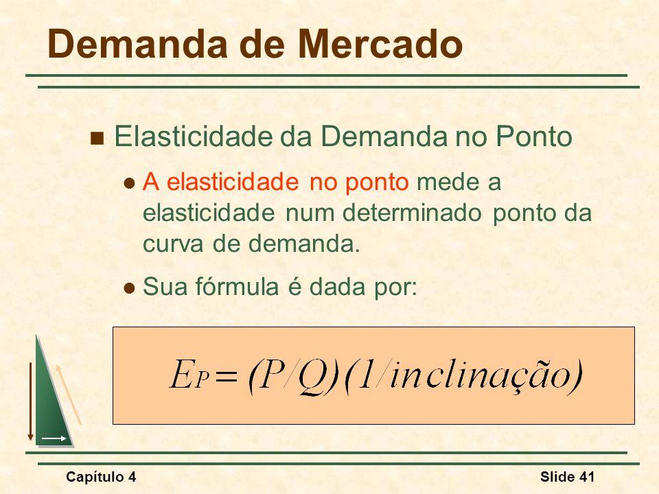 Capítulo 4Slide 41 Demanda de Mercado Elasticidade da Demanda no Ponto A elasticidade no ponto mede a elasticidade num determinado ponto da curva de d
