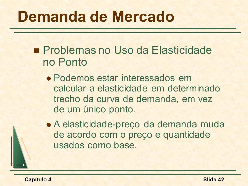 Capítulo 4Slide 42 Demanda de Mercado Problemas no Uso da Elasticidade no Ponto Podemos estar interessados em calcular a elasticidade em determinado t