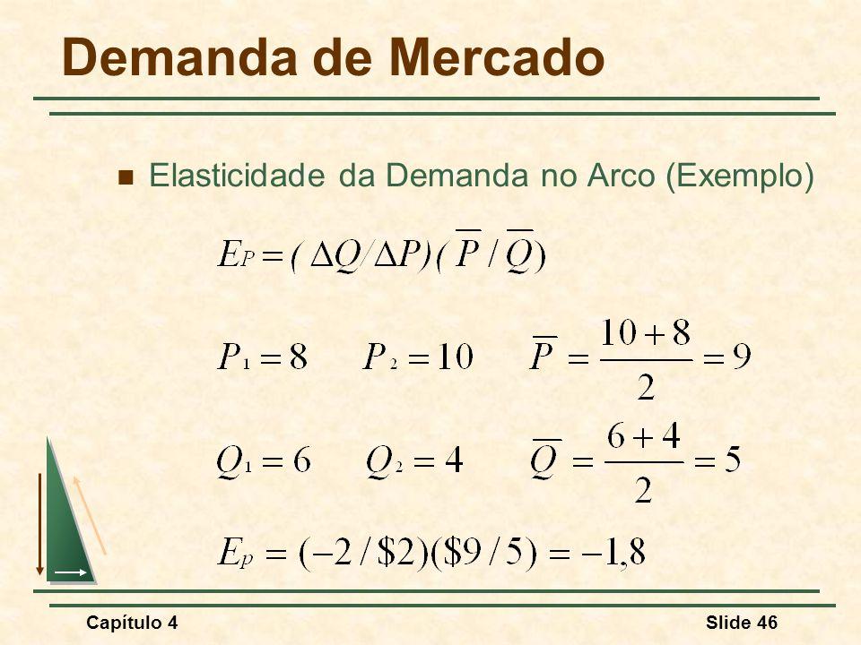 Capítulo 4Slide 46 Demanda de Mercado Elasticidade da Demanda no Arco (Exemplo)