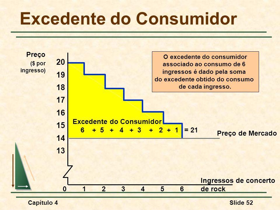 Capítulo 4Slide 52 O excedente do consumidor associado ao consumo de 6 ingressos é dado pela soma do excedente obtido do consumo de cada ingresso. Exc