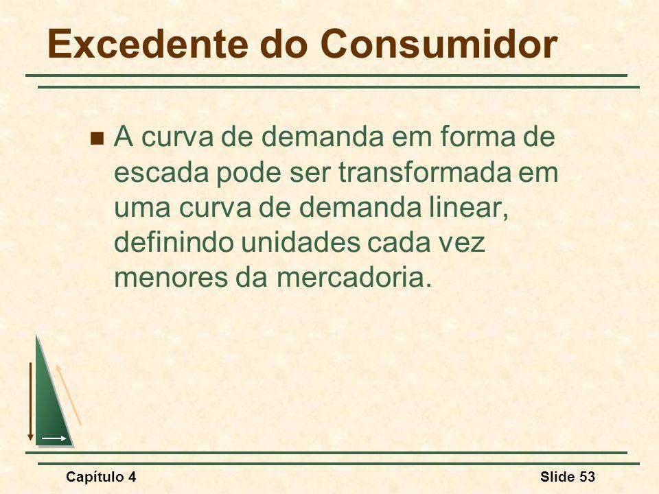 Capítulo 4Slide 53 Excedente do Consumidor A curva de demanda em forma de escada pode ser transformada em uma curva de demanda linear, definindo unida