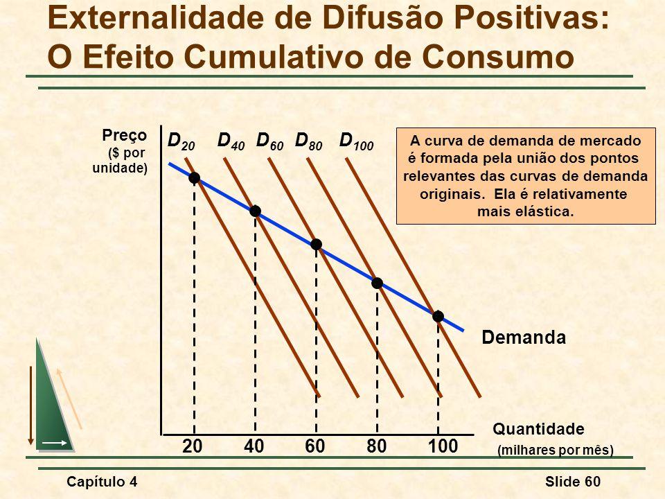Capítulo 4Slide 60 Demanda Externalidade de Difusão Positivas: O Efeito Cumulativo de Consumo Quantidade (milhares por mês) Preço ($ por unidade) D 20