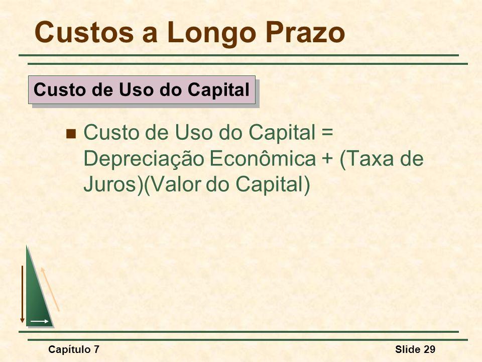 Capítulo 7Slide 29 Custos a Longo Prazo Custo de Uso do Capital = Depreciação Econômica + (Taxa de Juros)(Valor do Capital) Custo de Uso do Capital