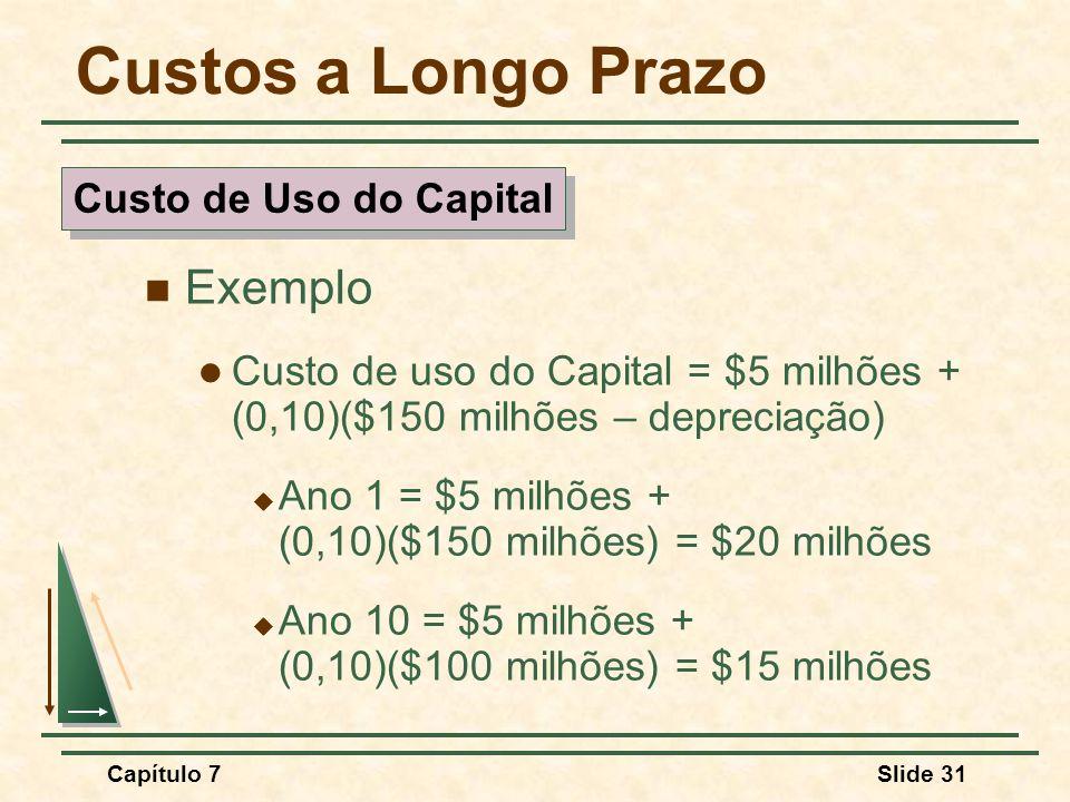 Capítulo 7Slide 31 Custos a Longo Prazo Exemplo Custo de uso do Capital = $5 milhões + (0,10)($150 milhões – depreciação) Ano 1 = $5 milhões + (0,10)($150 milhões) = $20 milhões Ano 10 = $5 milhões + (0,10)($100 milhões) = $15 milhões Custo de Uso do Capital