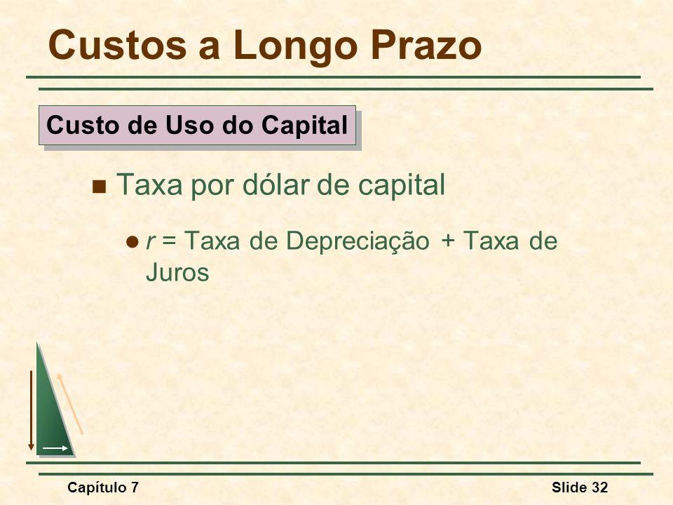 Capítulo 7Slide 32 Custos a Longo Prazo Taxa por dólar de capital r = Taxa de Depreciação + Taxa de Juros Custo de Uso do Capital