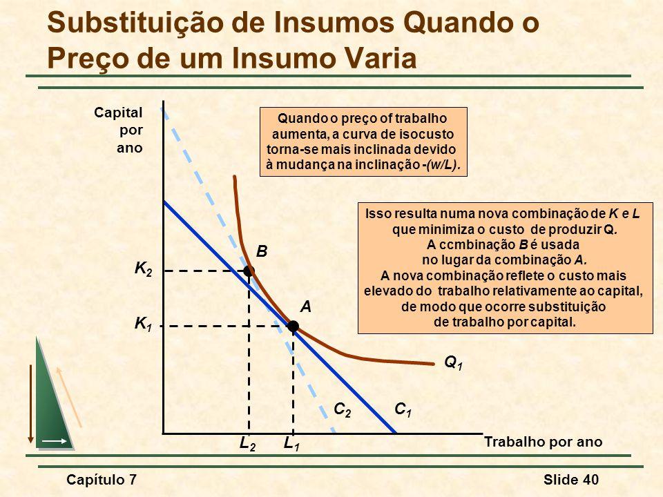 Capítulo 7Slide 40 Substituição de Insumos Quando o Preço de um Insumo Varia C2C2 Isso resulta numa nova combinação de K e L que minimiza o custo de produzir Q.