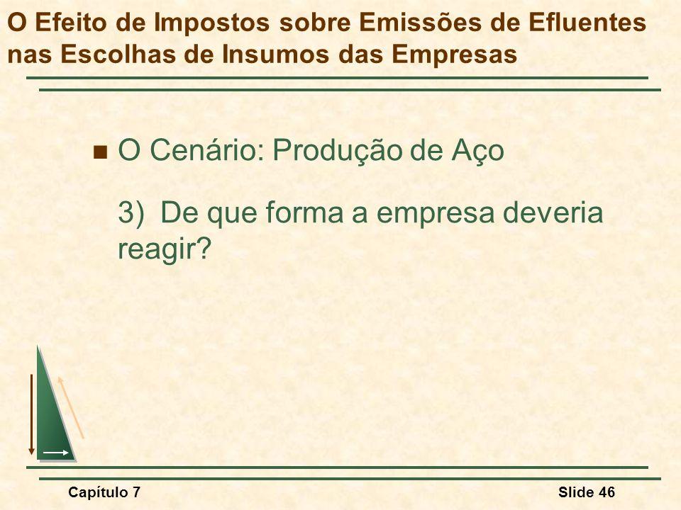 Capítulo 7Slide 46 O Cenário: Produção de Aço 3)De que forma a empresa deveria reagir.