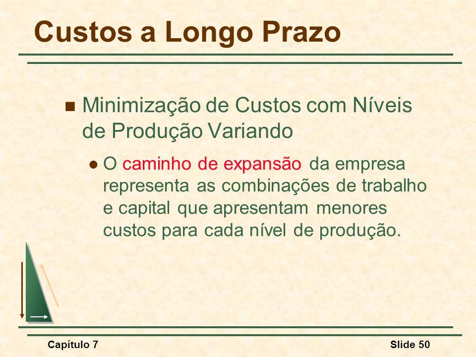 Capítulo 7Slide 50 Minimização de Custos com Níveis de Produção Variando O caminho de expansão da empresa representa as combinações de trabalho e capital que apresentam menores custos para cada nível de produção.