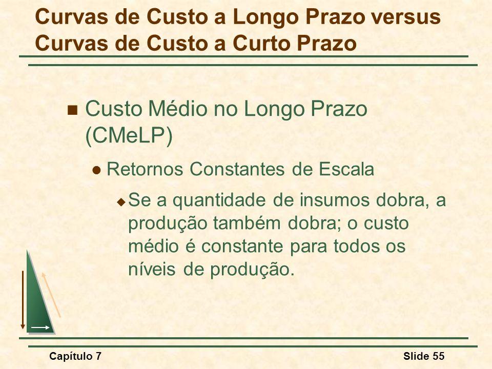 Capítulo 7Slide 55 Custo Médio no Longo Prazo (CMeLP) Retornos Constantes de Escala Se a quantidade de insumos dobra, a produção também dobra; o custo médio é constante para todos os níveis de produção.