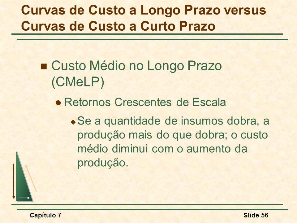 Capítulo 7Slide 56 Custo Médio no Longo Prazo (CMeLP) Retornos Crescentes de Escala Se a quantidade de insumos dobra, a produção mais do que dobra; o custo médio diminui com o aumento da produção.