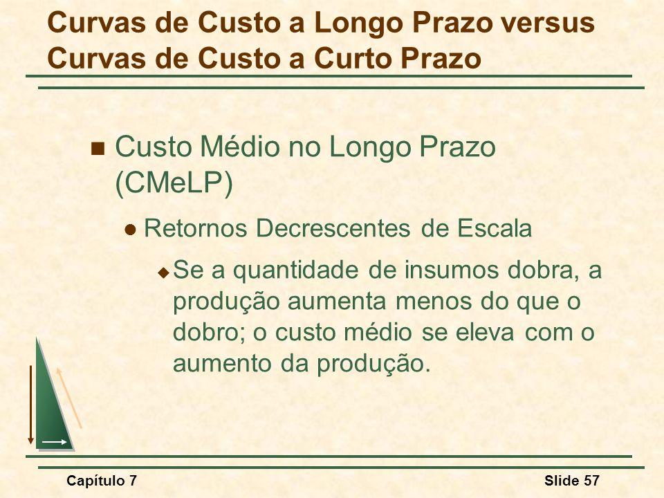 Capítulo 7Slide 57 Custo Médio no Longo Prazo (CMeLP) Retornos Decrescentes de Escala Se a quantidade de insumos dobra, a produção aumenta menos do que o dobro; o custo médio se eleva com o aumento da produção.