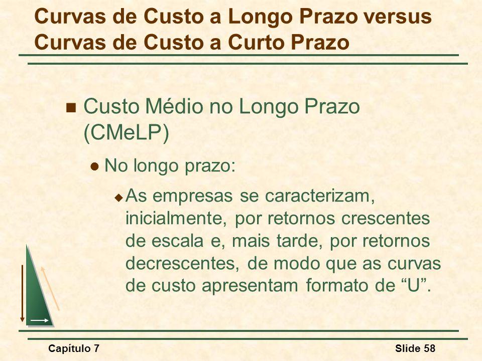 Capítulo 7Slide 58 Custo Médio no Longo Prazo (CMeLP) No longo prazo: As empresas se caracterizam, inicialmente, por retornos crescentes de escala e, mais tarde, por retornos decrescentes, de modo que as curvas de custo apresentam formato de U.