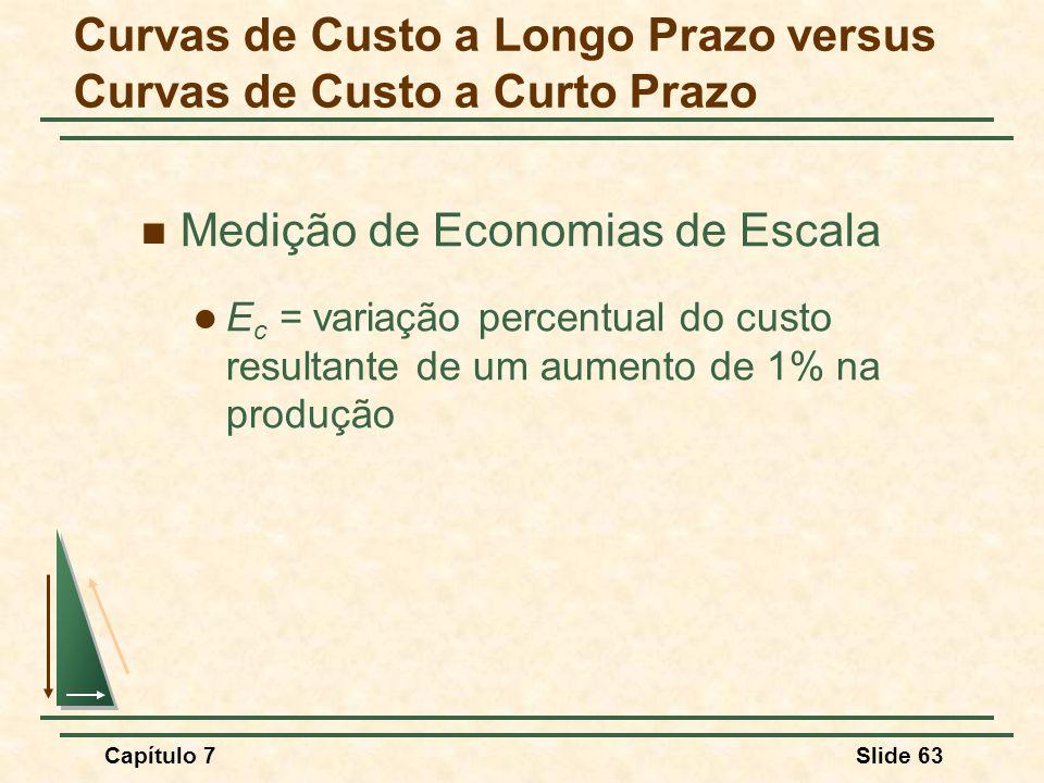 Capítulo 7Slide 63 Medição de Economias de Escala E c = variação percentual do custo resultante de um aumento de 1% na produção Curvas de Custo a Longo Prazo versus Curvas de Custo a Curto Prazo
