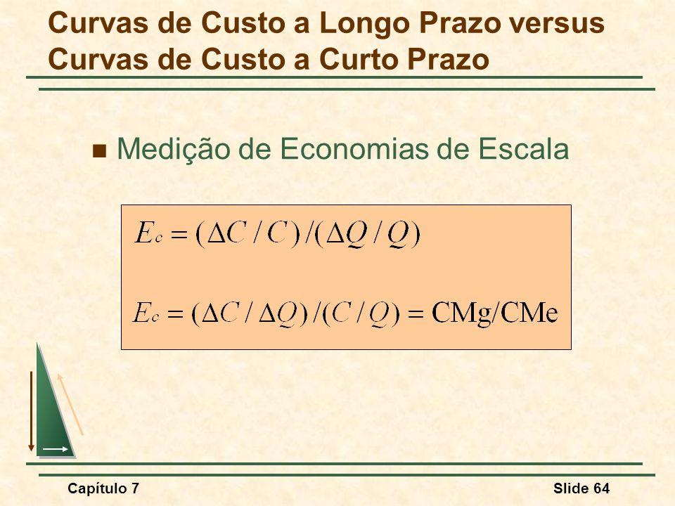 Capítulo 7Slide 64 Medição de Economias de Escala Curvas de Custo a Longo Prazo versus Curvas de Custo a Curto Prazo