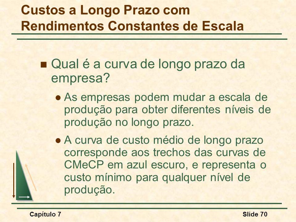 Capítulo 7Slide 70 Qual é a curva de longo prazo da empresa.
