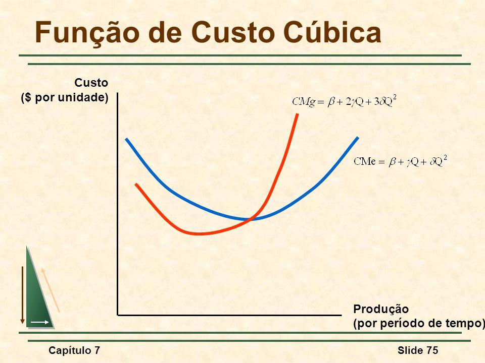 Capítulo 7Slide 75 Função de Custo Cúbica Produção (por período de tempo) Custo ($ por unidade)