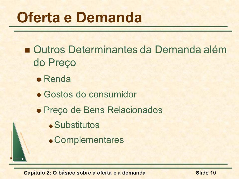 Capítulo 2: O básico sobre a oferta e a demandaSlide 10 Oferta e Demanda Outros Determinantes da Demanda além do Preço Renda Gostos do consumidor Preço de Bens Relacionados Substitutos Complementares