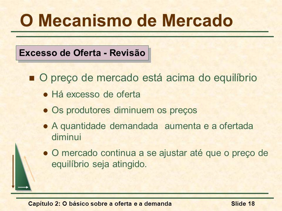 Capítulo 2: O básico sobre a oferta e a demandaSlide 18 O Mecanismo de Mercado O preço de mercado está acima do equilíbrio Há excesso de oferta Os produtores diminuem os preços A quantidade demandada aumenta e a ofertada diminui O mercado continua a se ajustar até que o preço de equilíbrio seja atingido.