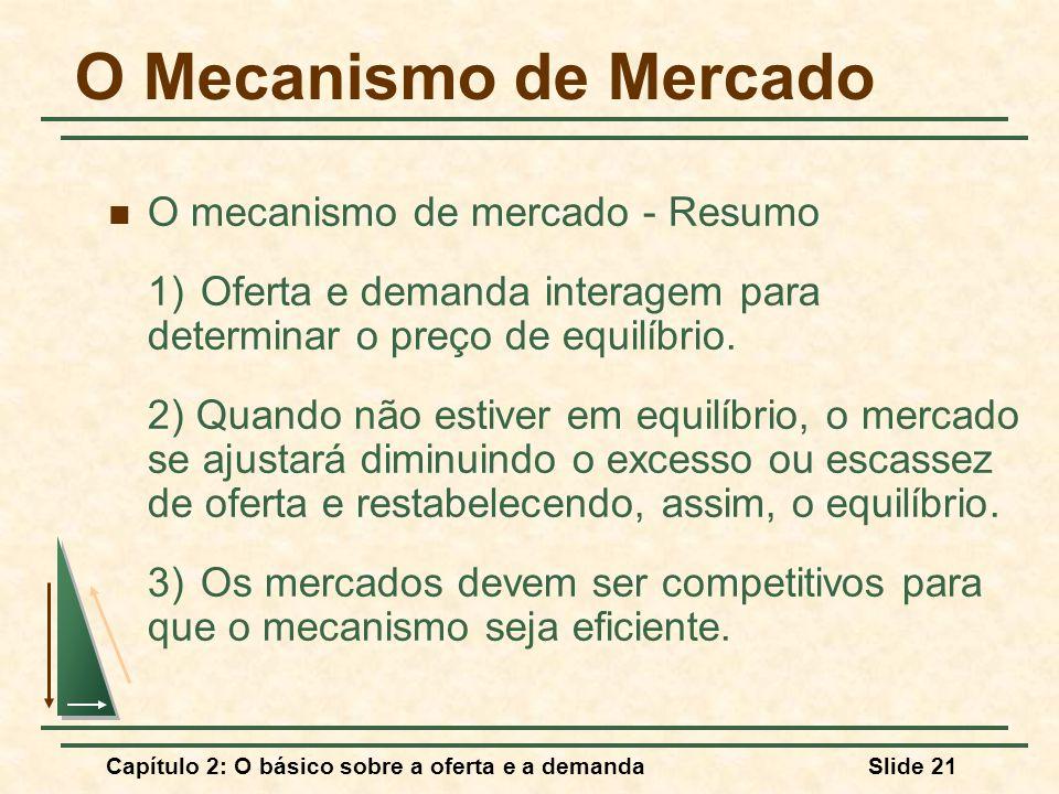 Capítulo 2: O básico sobre a oferta e a demandaSlide 21 O Mecanismo de Mercado O mecanismo de mercado - Resumo 1)Oferta e demanda interagem para determinar o preço de equilíbrio.