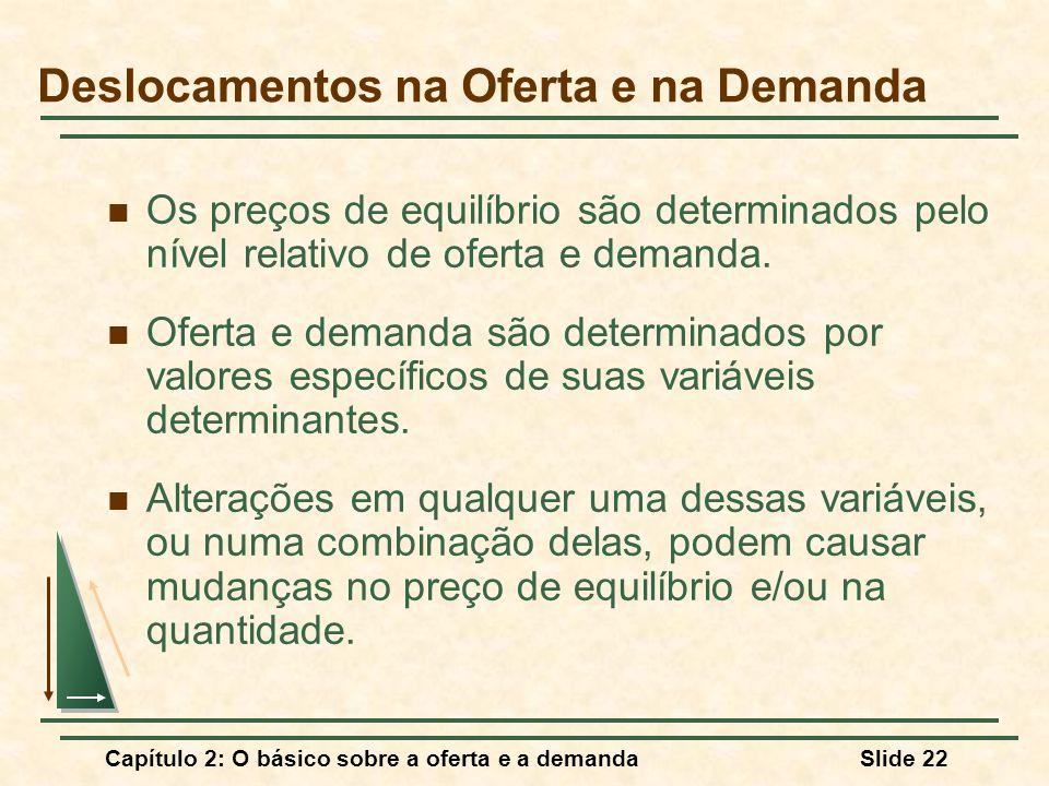 Capítulo 2: O básico sobre a oferta e a demandaSlide 22 Deslocamentos na Oferta e na Demanda Os preços de equilíbrio são determinados pelo nível relativo de oferta e demanda.