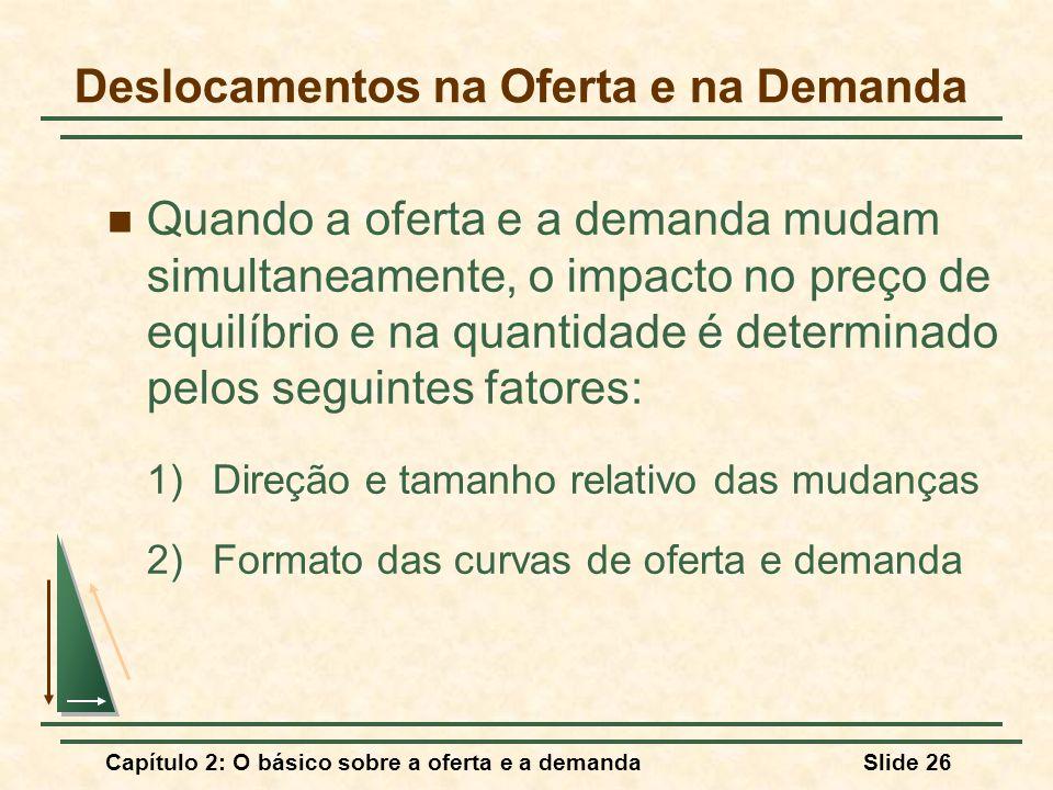 Capítulo 2: O básico sobre a oferta e a demandaSlide 26 Deslocamentos na Oferta e na Demanda Quando a oferta e a demanda mudam simultaneamente, o impacto no preço de equilíbrio e na quantidade é determinado pelos seguintes fatores: 1) Direção e tamanho relativo das mudanças 2)Formato das curvas de oferta e demanda