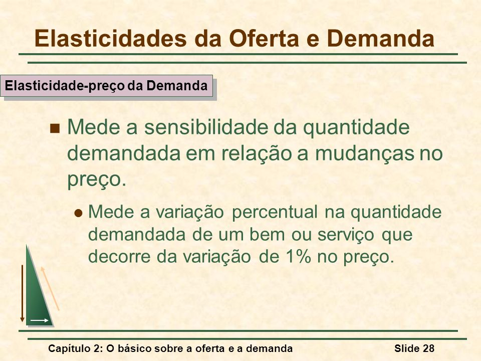 Capítulo 2: O básico sobre a oferta e a demandaSlide 28 Elasticidades da Oferta e Demanda Mede a sensibilidade da quantidade demandada em relação a mudanças no preço.