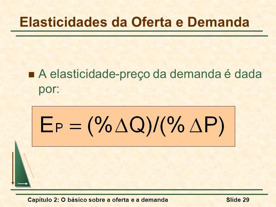 Capítulo 2: O básico sobre a oferta e a demandaSlide 29 Elasticidades da Oferta e Demanda A elasticidade-preço da demanda é dada por:
