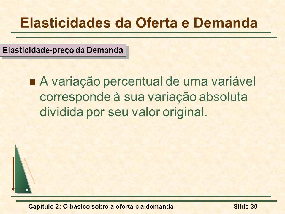 Capítulo 2: O básico sobre a oferta e a demandaSlide 30 Elasticidades da Oferta e Demanda A variação percentual de uma variável corresponde à sua variação absoluta dividida por seu valor original.