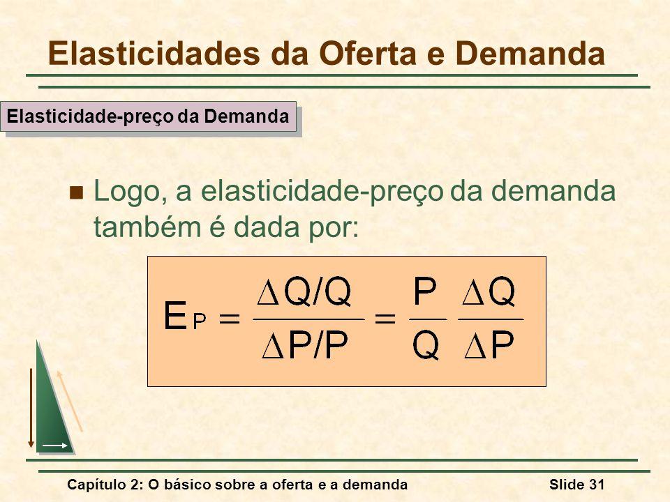 Capítulo 2: O básico sobre a oferta e a demandaSlide 31 Elasticidades da Oferta e Demanda Logo, a elasticidade-preço da demanda também é dada por: Elasticidade-preço da Demanda