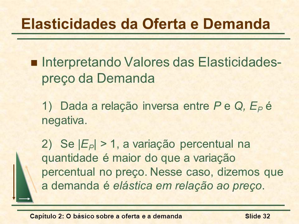 Capítulo 2: O básico sobre a oferta e a demandaSlide 32 Elasticidades da Oferta e Demanda Interpretando Valores das Elasticidades- preço da Demanda 1)Dada a relação inversa entre P e Q, E P é negativa.