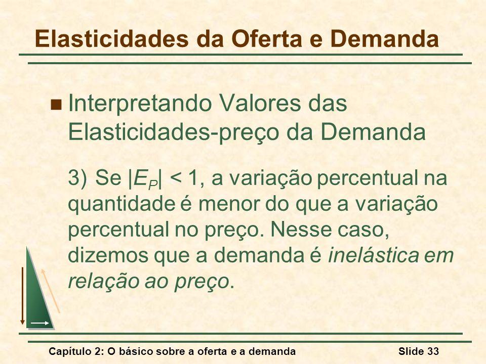 Capítulo 2: O básico sobre a oferta e a demandaSlide 33 Elasticidades da Oferta e Demanda Interpretando Valores das Elasticidades-preço da Demanda 3)Se |E P | < 1, a variação percentual na quantidade é menor do que a variação percentual no preço.