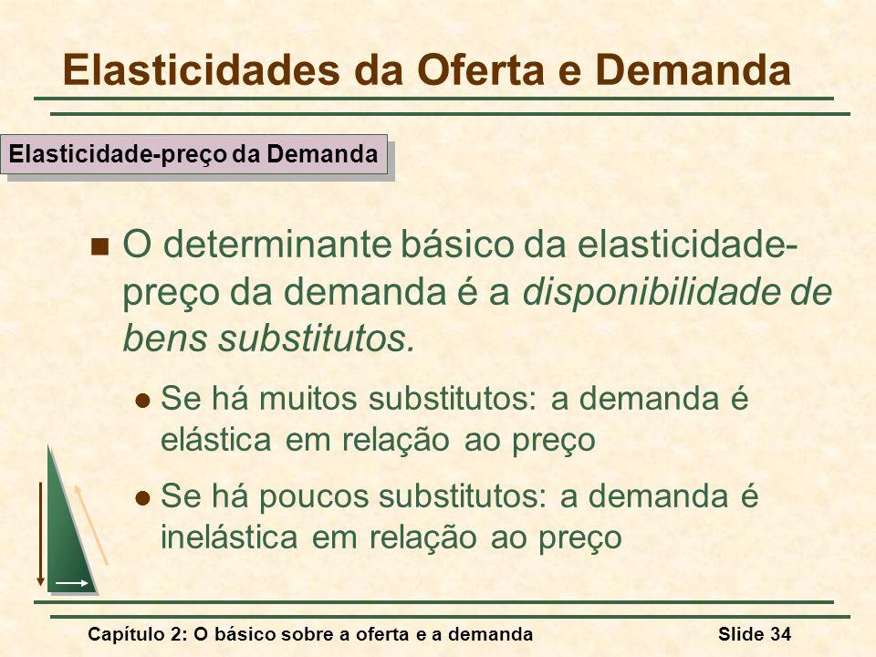 Capítulo 2: O básico sobre a oferta e a demandaSlide 34 Elasticidades da Oferta e Demanda O determinante básico da elasticidade- preço da demanda é a disponibilidade de bens substitutos.
