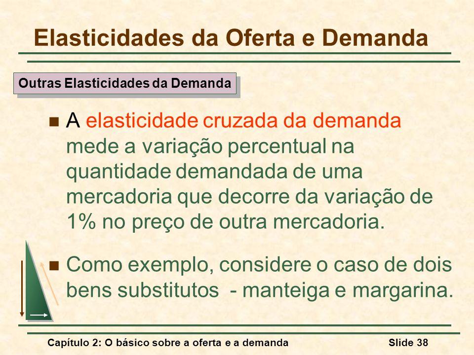 Capítulo 2: O básico sobre a oferta e a demandaSlide 38 Elasticidades da Oferta e Demanda A elasticidade cruzada da demanda mede a variação percentual na quantidade demandada de uma mercadoria que decorre da variação de 1% no preço de outra mercadoria.
