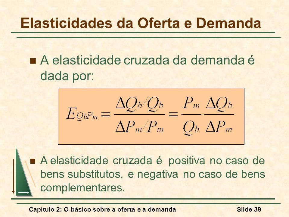 Capítulo 2: O básico sobre a oferta e a demandaSlide 39 Elasticidades da Oferta e Demanda A elasticidade cruzada da demanda é dada por: A elasticidade cruzada é positiva no caso de bens substitutos, e negativa no caso de bens complementares.