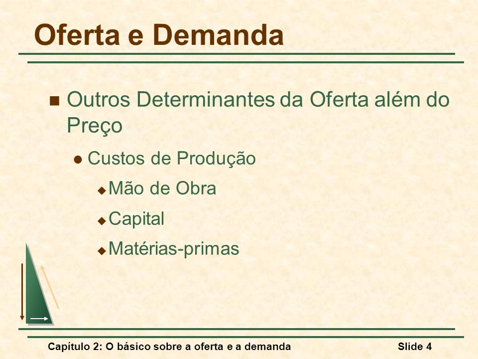 Capítulo 2: O básico sobre a oferta e a demandaSlide 4 Oferta e Demanda Outros Determinantes da Oferta além do Preço Custos de Produção Mão de Obra Capital Matérias-primas