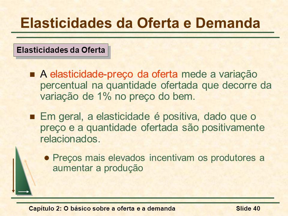 Capítulo 2: O básico sobre a oferta e a demandaSlide 40 Elasticidades da Oferta e Demanda A elasticidade-preço da oferta mede a variação percentual na quantidade ofertada que decorre da variação de 1% no preço do bem.