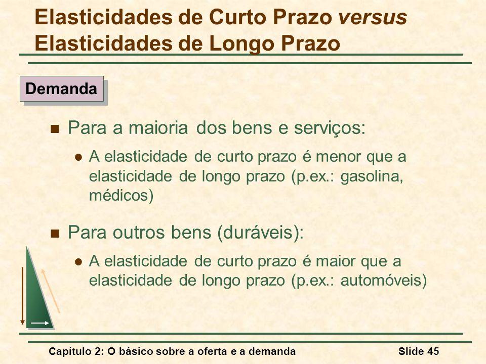 Capítulo 2: O básico sobre a oferta e a demandaSlide 45 Para a maioria dos bens e serviços: A elasticidade de curto prazo é menor que a elasticidade de longo prazo (p.ex.: gasolina, médicos) Para outros bens (duráveis): A elasticidade de curto prazo é maior que a elasticidade de longo prazo (p.ex.: automóveis) Elasticidades de Curto Prazo versus Elasticidades de Longo Prazo Demanda