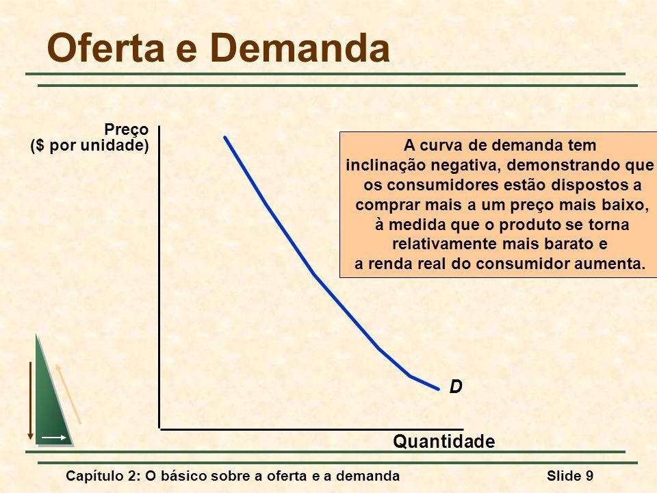 Capítulo 2: O básico sobre a oferta e a demandaSlide 9 Oferta e Demanda D A curva de demanda tem inclinação negativa, demonstrando que os consumidores estão dispostos a comprar mais a um preço mais baixo, à medida que o produto se torna relativamente mais barato e a renda real do consumidor aumenta.
