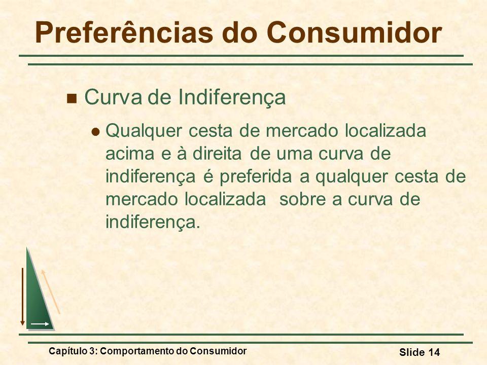 Capítulo 3: Comportamento do Consumidor Slide 14 Preferências do Consumidor Curva de Indiferença Qualquer cesta de mercado localizada acima e à direit