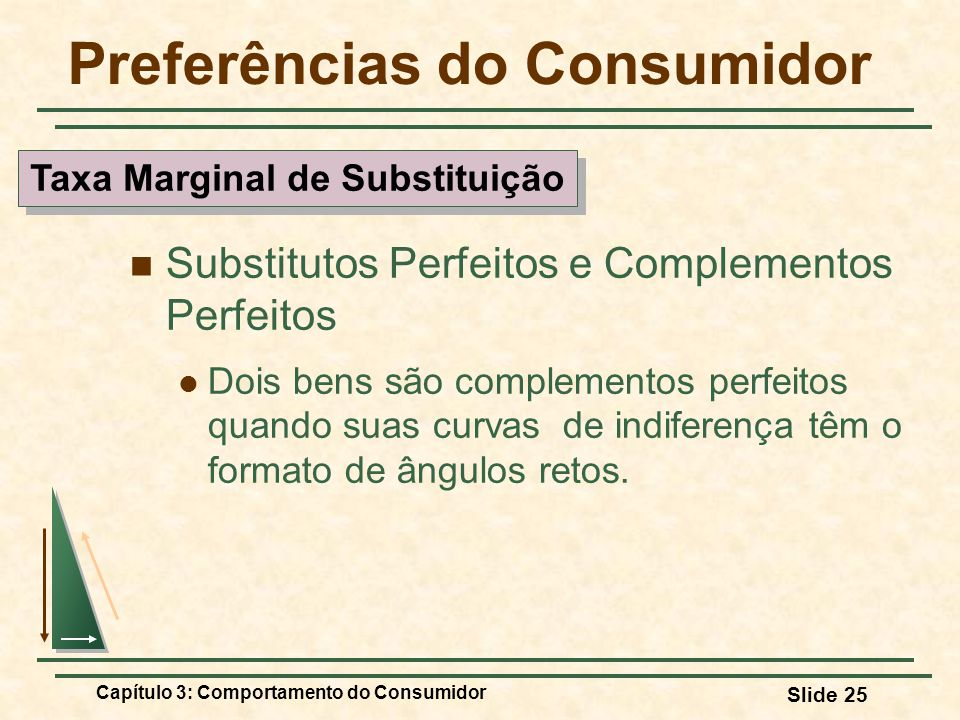 Capítulo 3: Comportamento do Consumidor Slide 25 Preferências do Consumidor Substitutos Perfeitos e Complementos Perfeitos Dois bens são complementos