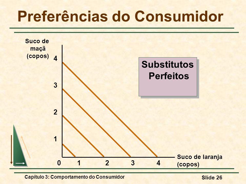 Capítulo 3: Comportamento do Consumidor Slide 26 Preferências do Consumidor Suco de laranja (copos) Suco de maçã (copos) 2341 1 2 3 4 0 Substitutos Pe