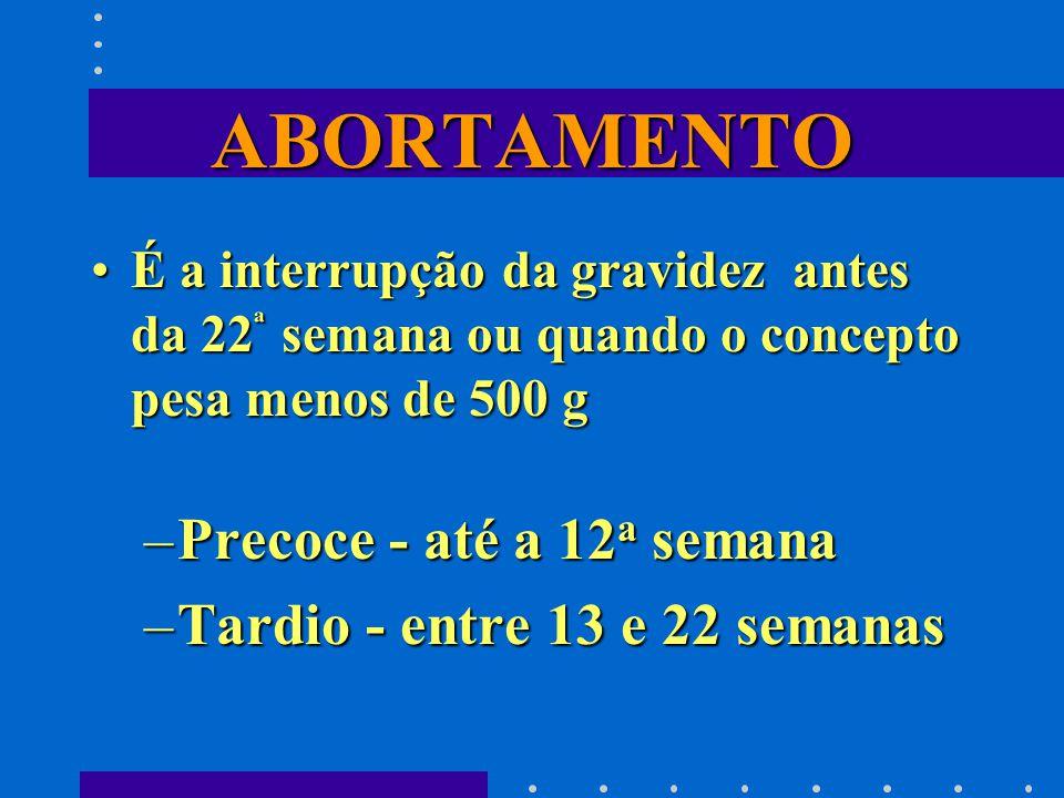 ABORTAMENTO É a interrupção da gravidez antes da 22 ª semana ou quando o concepto pesa menos de 500 gÉ a interrupção da gravidez antes da 22 ª semana ou quando o concepto pesa menos de 500 g –Precoce - até a 12 a semana –Tardio - entre 13 e 22 semanas