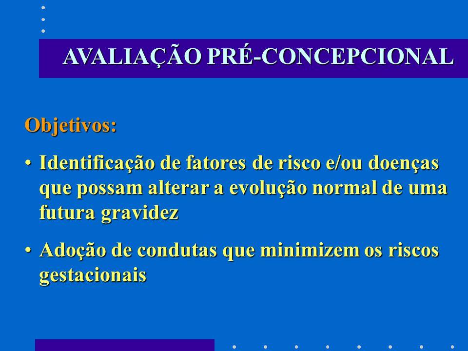 Objetivos: Identificação de fatores de risco e/ou doenças que possam alterar a evolução normal de uma futura gravidezIdentificação de fatores de risco e/ou doenças que possam alterar a evolução normal de uma futura gravidez Adoção de condutas que minimizem os riscos gestacionaisAdoção de condutas que minimizem os riscos gestacionais AVALIAÇÃO PRÉ-CONCEPCIONAL